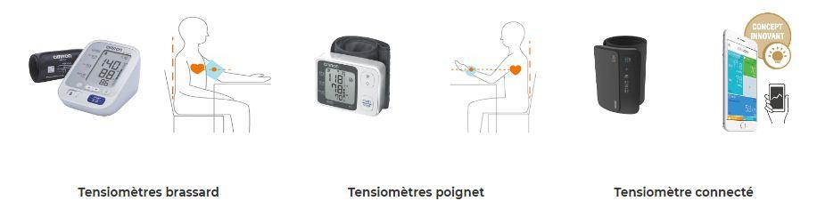 type tensiomètre